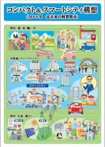 政策チラシ・裏(イメージ図)